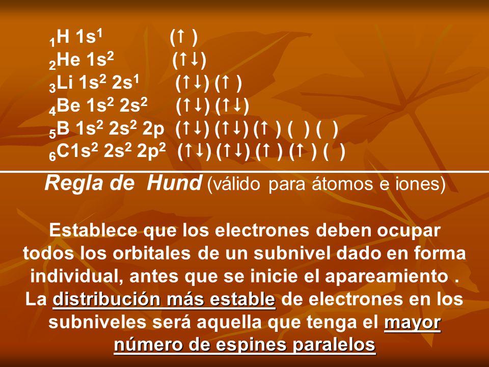 1 H 1s 1 ( ) 2 He 1s 2 ( ) 3 Li 1s 2 2s 1 ( ) ( ) 4 Be 1s 2 2s 2 ( ) ( ) 5 B 1s 2 2s 2 2p ( ) ( ) ( ) ( ) ( ) 6 C1s 2 2s 2 2p 2 ( ) ( ) ( ) ( ) ( ) Re