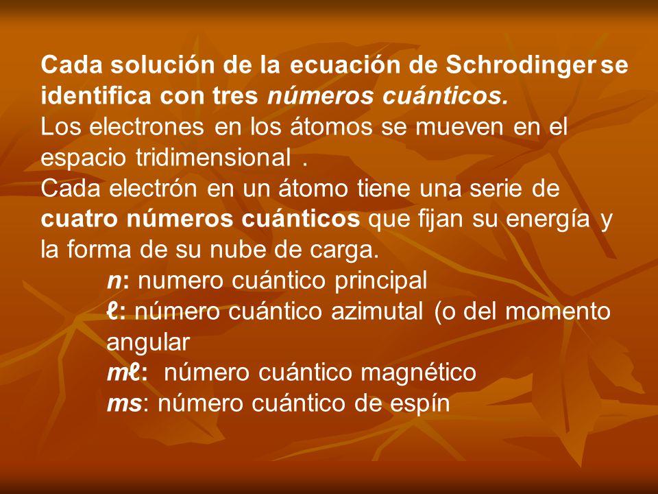 Cada solución de la ecuación de Schrodinger se identifica con tres números cuánticos. Los electrones en los átomos se mueven en el espacio tridimensio