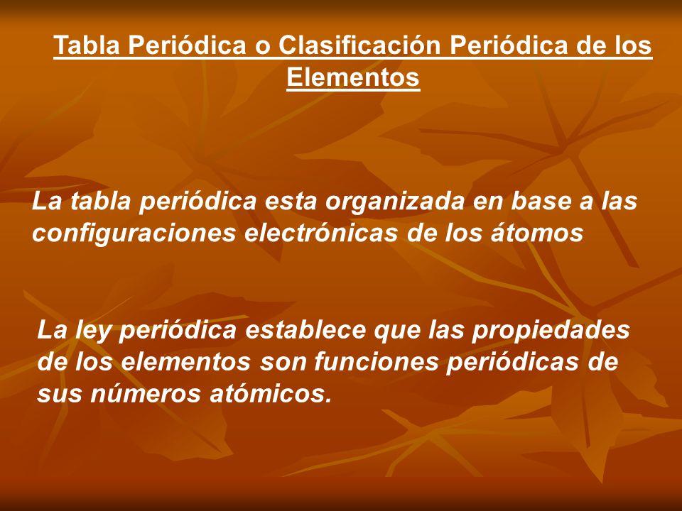 Tabla Periódica o Clasificación Periódica de los Elementos La tabla periódica esta organizada en base a las configuraciones electrónicas de los átomos