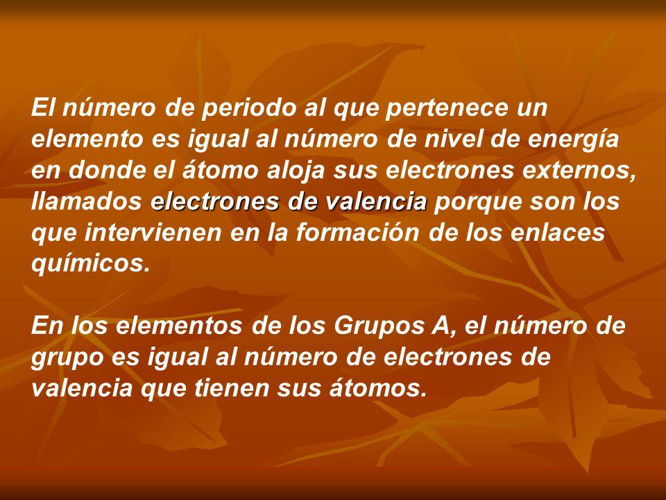 electrones de valencia El número de periodo al que pertenece un elemento es igual al número de nivel de energía en donde el átomo aloja sus electrones
