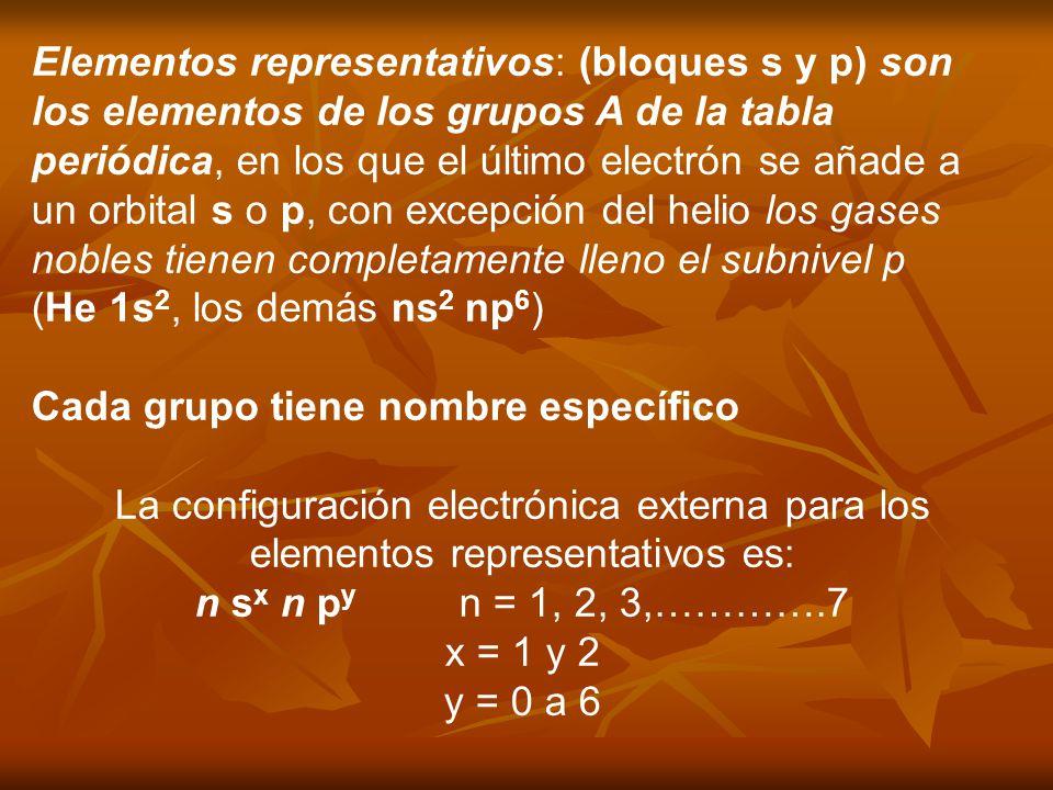Elementos representativos: (bloques s y p) son los elementos de los grupos A de la tabla periódica, en los que el último electrón se añade a un orbita