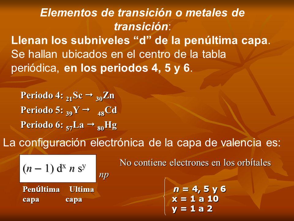 Elementos de transición o metales de transición: Llenan los subniveles d de la penúltima capa. Se hallan ubicados en el centro de la tabla periódica,