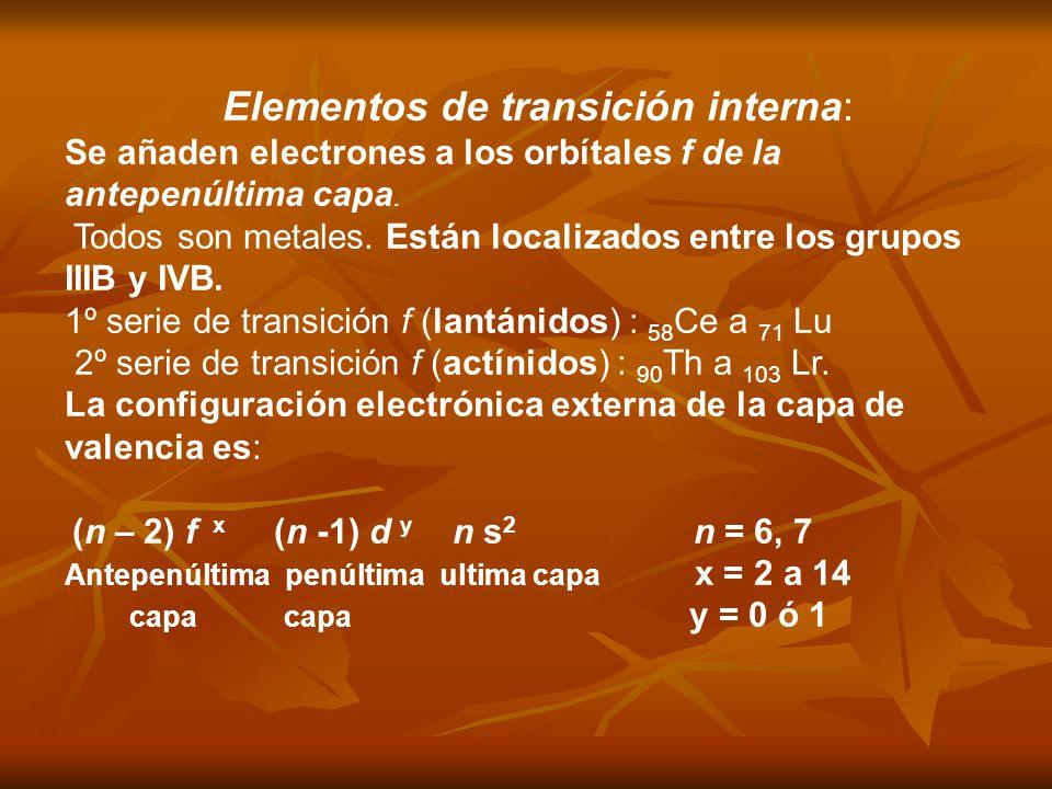 Elementos de transición interna: Se añaden electrones a los orbítales f de la antepenúltima capa. Todos son metales. Están localizados entre los grupo