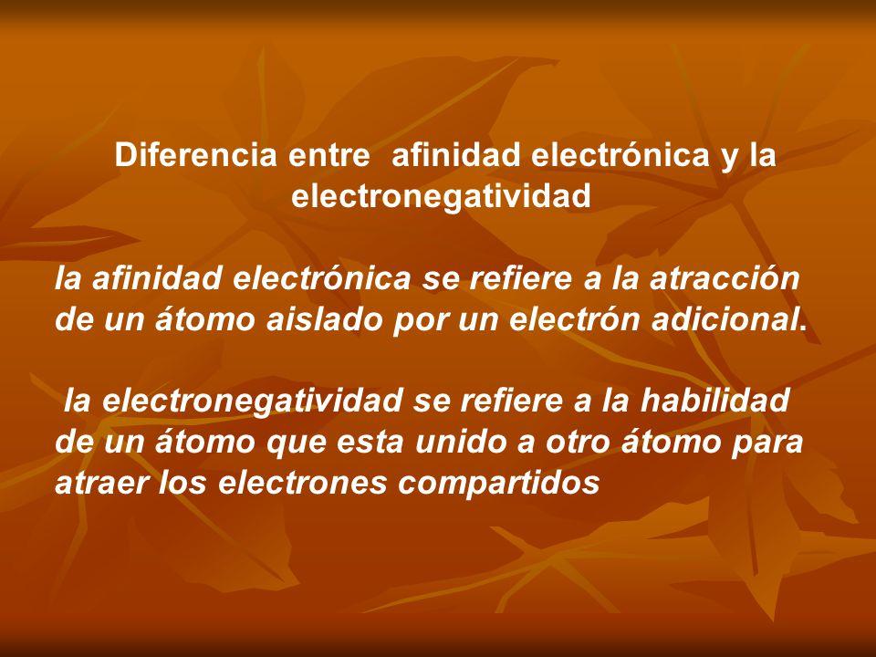Diferencia entre afinidad electrónica y la electronegatividad la afinidad electrónica se refiere a la atracción de un átomo aislado por un electrón ad