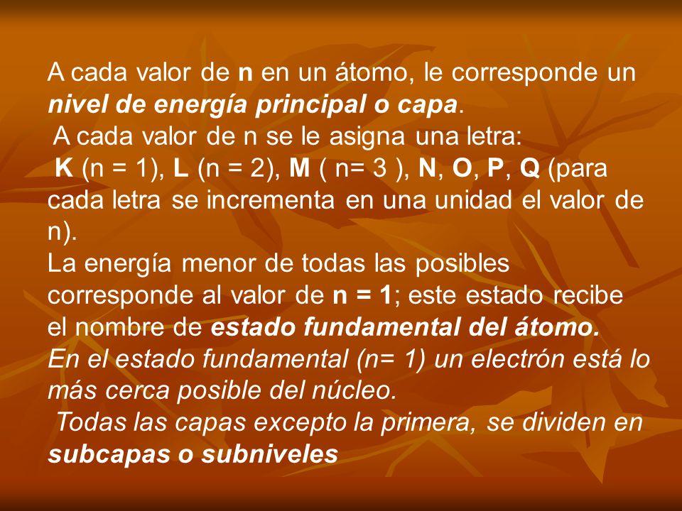 A cada valor de n en un átomo, le corresponde un nivel de energía principal o capa. A cada valor de n se le asigna una letra: K (n = 1), L (n = 2), M