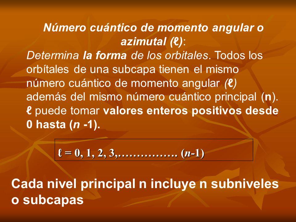 A cada valor de se le asignan letras 01234 Tipo de subniveles spdfg Generalmente, al designar un subnivel, también se indica su número cuántico principal.