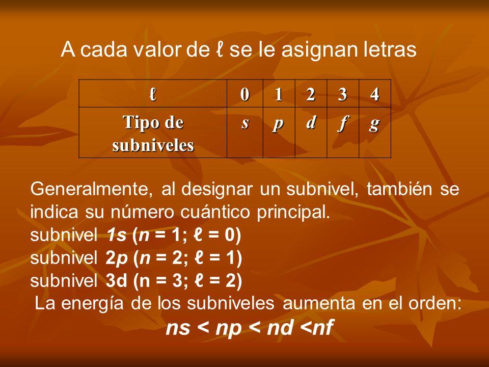 A cada valor de se le asignan letras 01234 Tipo de subniveles spdfg Generalmente, al designar un subnivel, también se indica su número cuántico princi