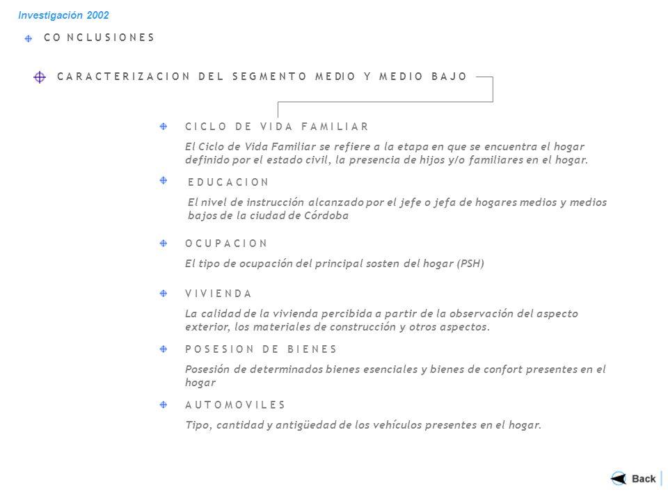 Investigación 2002 C A R A C T E R I Z A C I O N D E L S E G M E N T O M E DI O Y M E D I O B A J O El nivel de instrucción alcanzado por el jefe o jefa de hogares medios y medios bajos de la ciudad de Córdoba E D U C A C I O N El Ciclo de Vida Familiar se refiere a la etapa en que se encuentra el hogar definido por el estado civil, la presencia de hijos y/o familiares en el hogar.