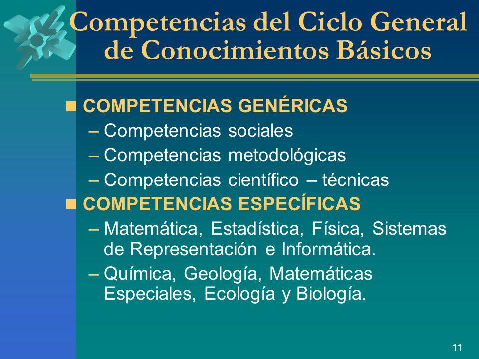 11 Competencias del Ciclo General de Conocimientos Básicos COMPETENCIAS GENÉRICAS –Competencias sociales –Competencias metodológicas –Competencias científico – técnicas COMPETENCIAS ESPECÍFICAS –Matemática, Estadística, Física, Sistemas de Representación e Informática.