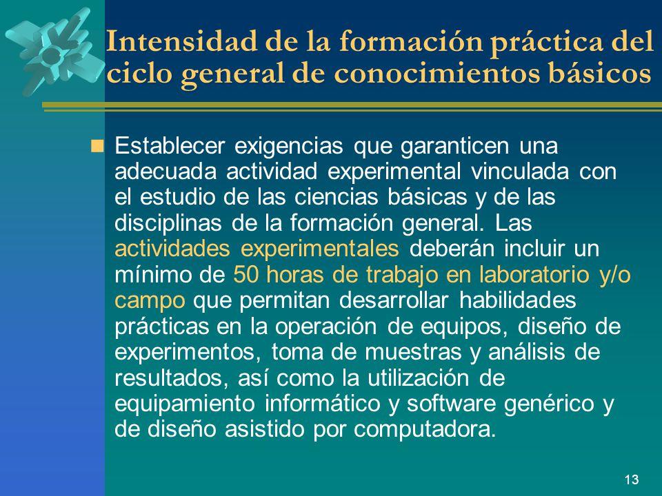 13 Intensidad de la formación práctica del ciclo general de conocimientos básicos Establecer exigencias que garanticen una adecuada actividad experimental vinculada con el estudio de las ciencias básicas y de las disciplinas de la formación general.