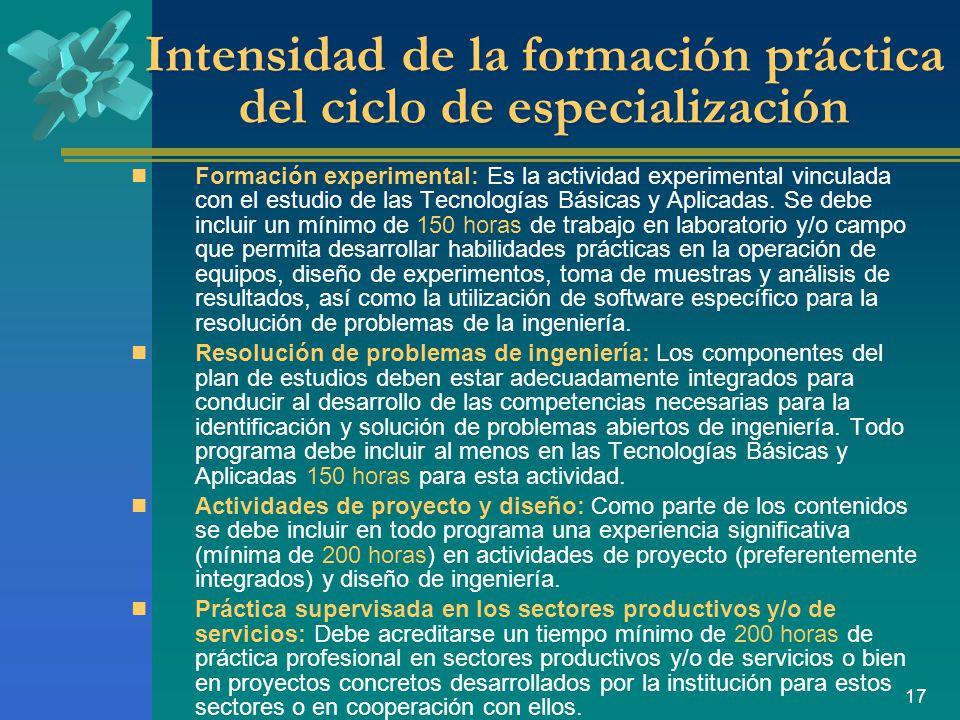 17 Intensidad de la formación práctica del ciclo de especialización Formación experimental: Es la actividad experimental vinculada con el estudio de las Tecnologías Básicas y Aplicadas.