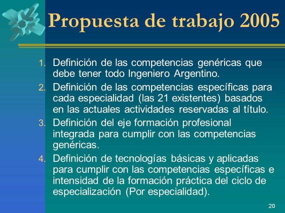 20 Propuesta de trabajo 2005 1.