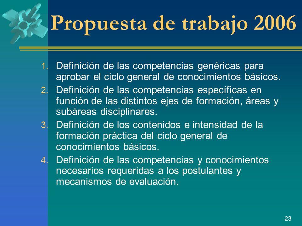 23 Propuesta de trabajo 2006 1.