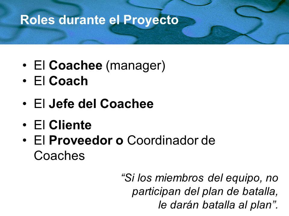 El Coachee (manager) El Coach El Jefe del Coachee El Cliente El Proveedor o Coordinador de Coaches Roles durante el Proyecto Si los miembros del equip