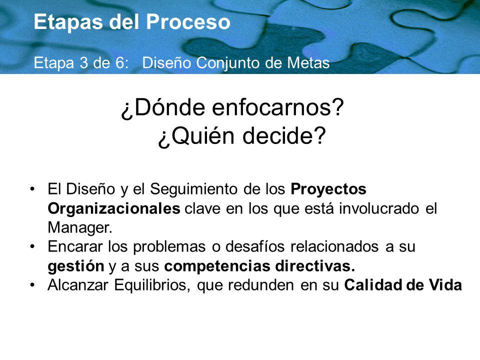 ¿Dónde enfocarnos? ¿Quién decide? Etapas del Proceso Etapa 3 de 6: Diseño Conjunto de Metas El Diseño y el Seguimiento de los Proyectos Organizacional