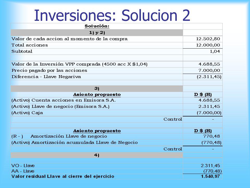 Inversiones: Ejercicio 2