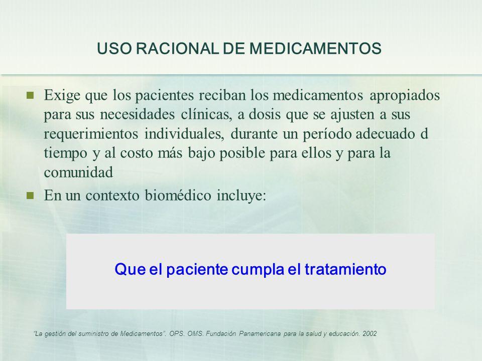 USO RACIONAL DE MEDICAMENTOS Exige que los pacientes reciban los medicamentos apropiados para sus necesidades clínicas, a dosis que se ajusten a sus r