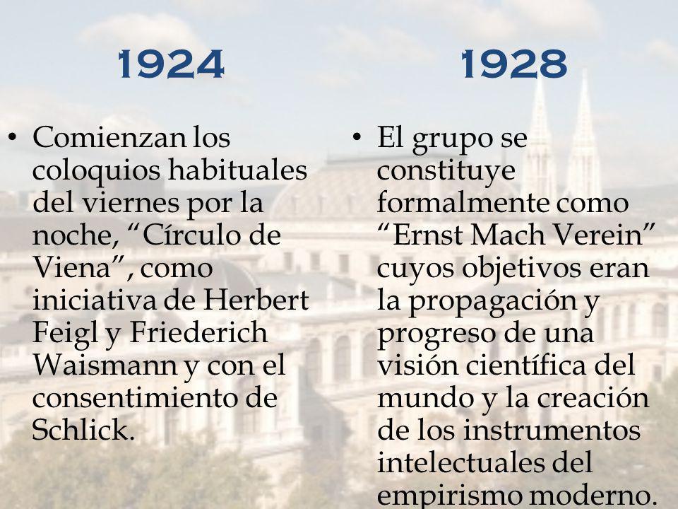 1922 Con la llegada de Moritz Schlick a Viena: las reuniones se hicieron cada vez más regulares; el grupo fue aumentando en número y variedad de miemb