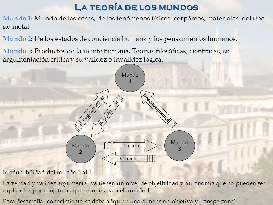 Origen del conocimiento Juicios previos, pensamientos, conjeturas, etc. No únicamente razón. No existen fuentes esenciales de conocimiento. Proposicio