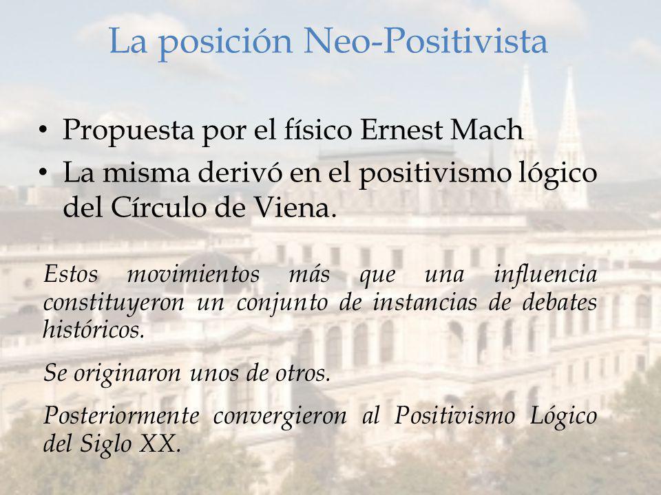 La posición Neo-Positivista Propuesta por el físico Ernest Mach La misma derivó en el positivismo lógico del Círculo de Viena.