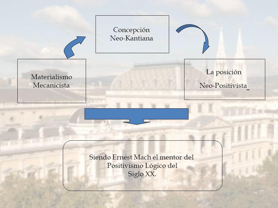 Materialismo Mecanicista Concepción Neo-Kantiana La posición Neo-Positivista Siendo Ernest Mach el mentor del Positivismo Lógico del Siglo XX.