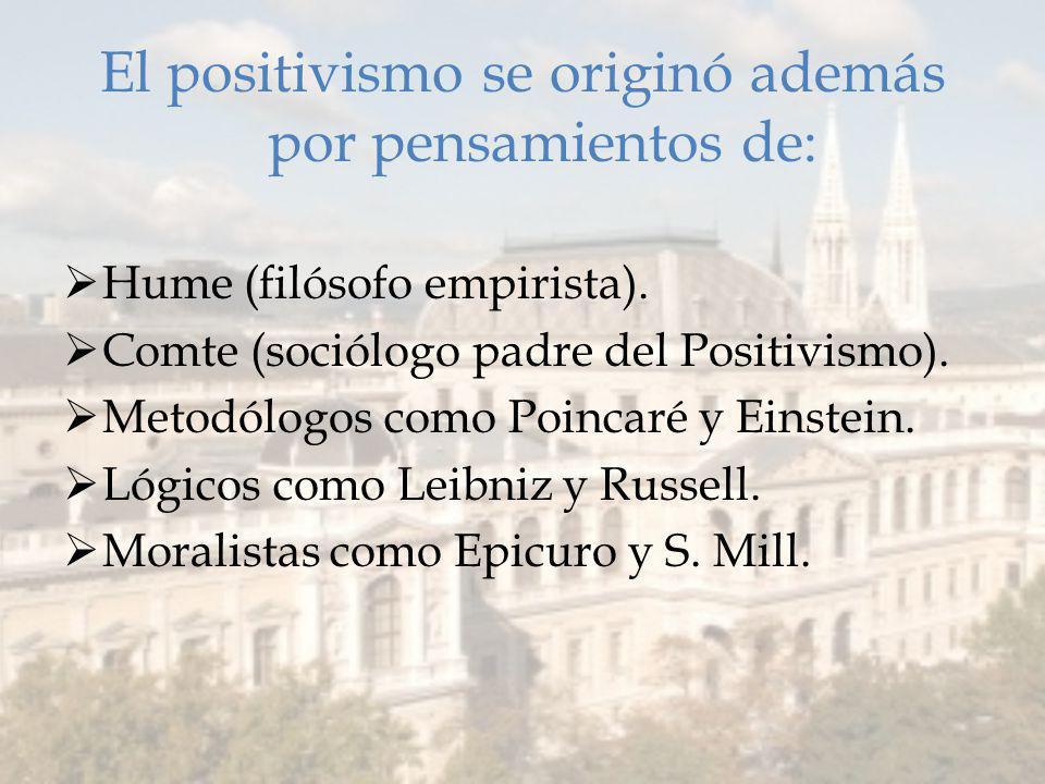 El positivismo se originó además por pensamientos de: Hume (filósofo empirista).