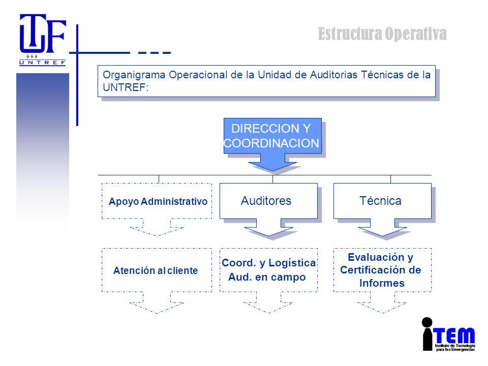 Estructura Operativa Organigrama Operacional de la Unidad de Auditorias Técnicas de la UNTREF: Técnica DIRECCION Y COORDINACION DIRECCION Y COORDINACI