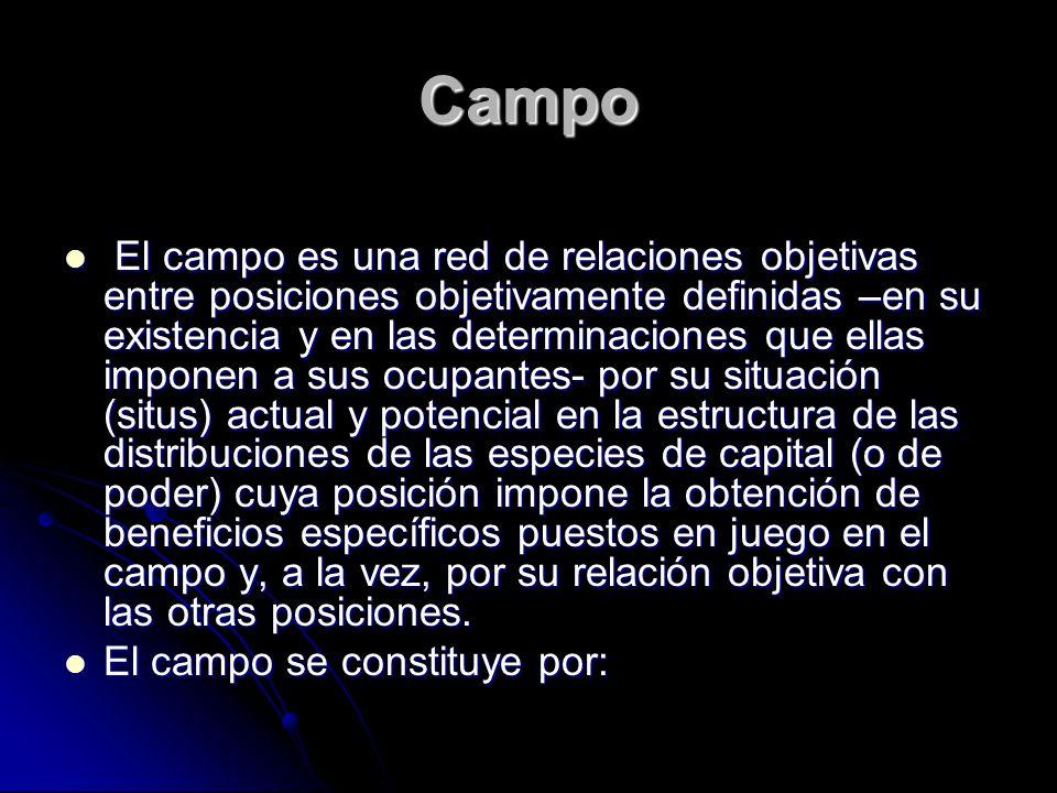 Campo El campo es una red de relaciones objetivas entre posiciones objetivamente definidas –en su existencia y en las determinaciones que ellas impone