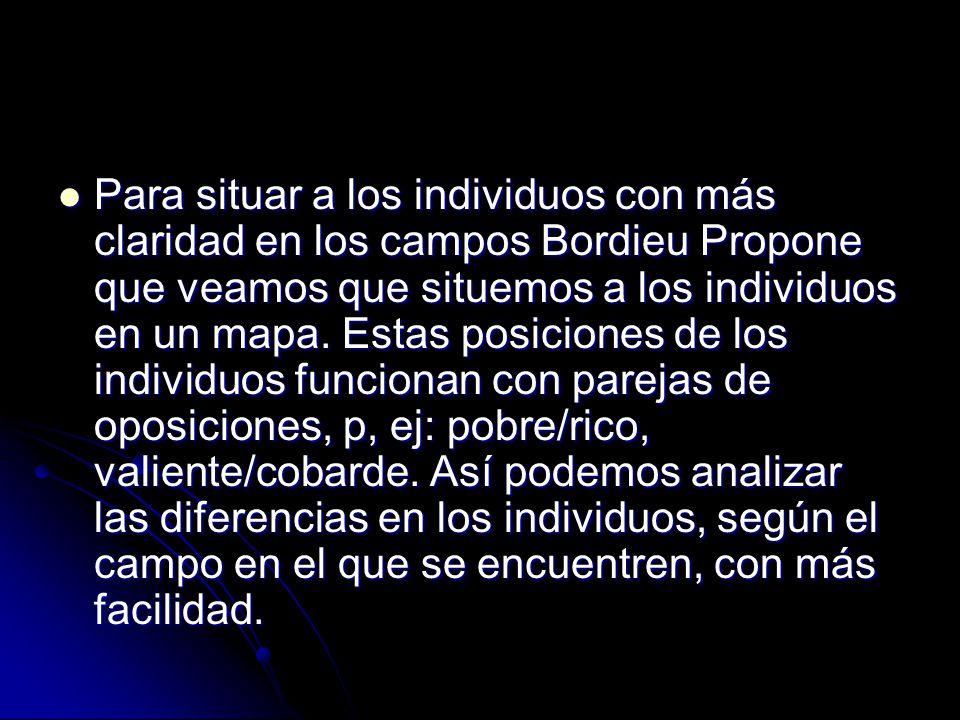 Para situar a los individuos con más claridad en los campos Bordieu Propone que veamos que situemos a los individuos en un mapa. Estas posiciones de l