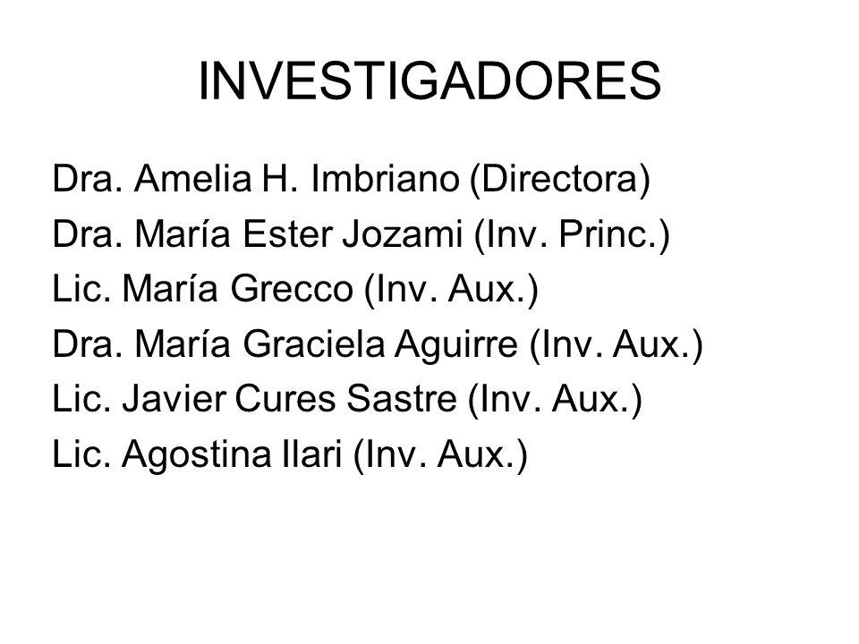 INVESTIGADORES Dra. Amelia H. Imbriano (Directora) Dra. María Ester Jozami (Inv. Princ.) Lic. María Grecco (Inv. Aux.) Dra. María Graciela Aguirre (In