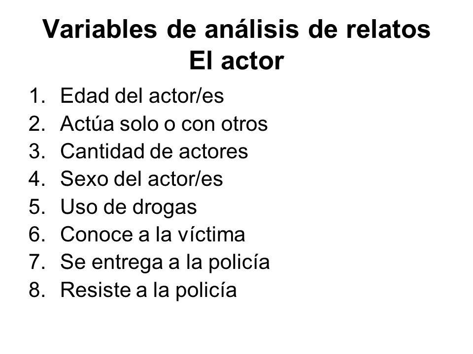 Variables de análisis de relatos El actor 1.Edad del actor/es 2.Actúa solo o con otros 3.Cantidad de actores 4.Sexo del actor/es 5.Uso de drogas 6.Conoce a la víctima 7.Se entrega a la policía 8.Resiste a la policía