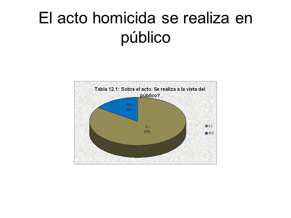 El acto homicida se realiza en público