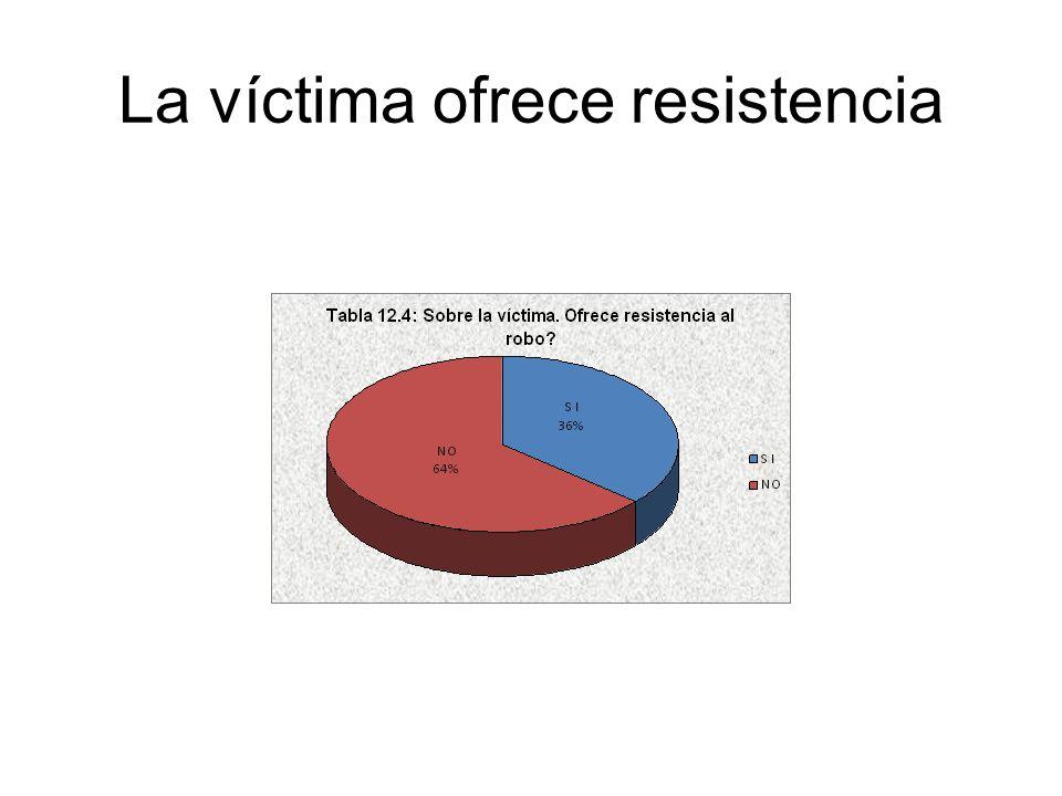 La víctima ofrece resistencia