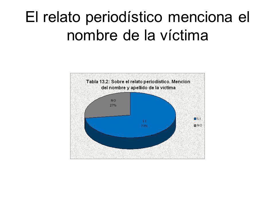 El relato periodístico menciona el nombre de la víctima
