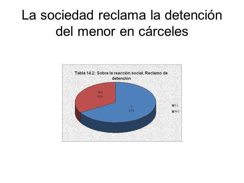 La sociedad reclama la detención del menor en cárceles