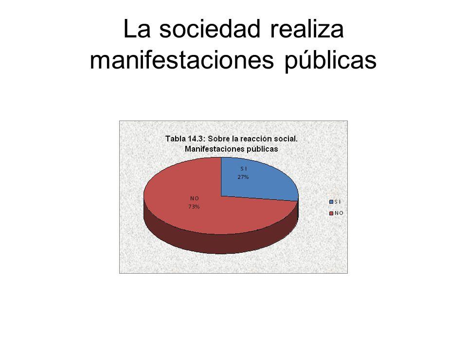 La sociedad realiza manifestaciones públicas