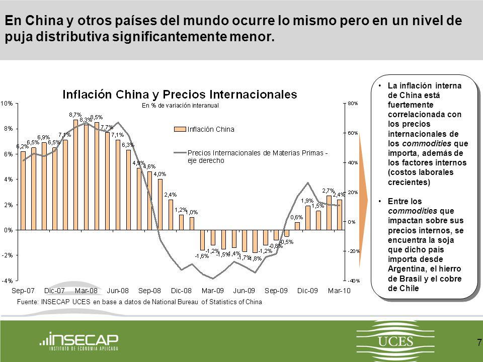 7 7 En China y otros países del mundo ocurre lo mismo pero en un nivel de puja distributiva significantemente menor.