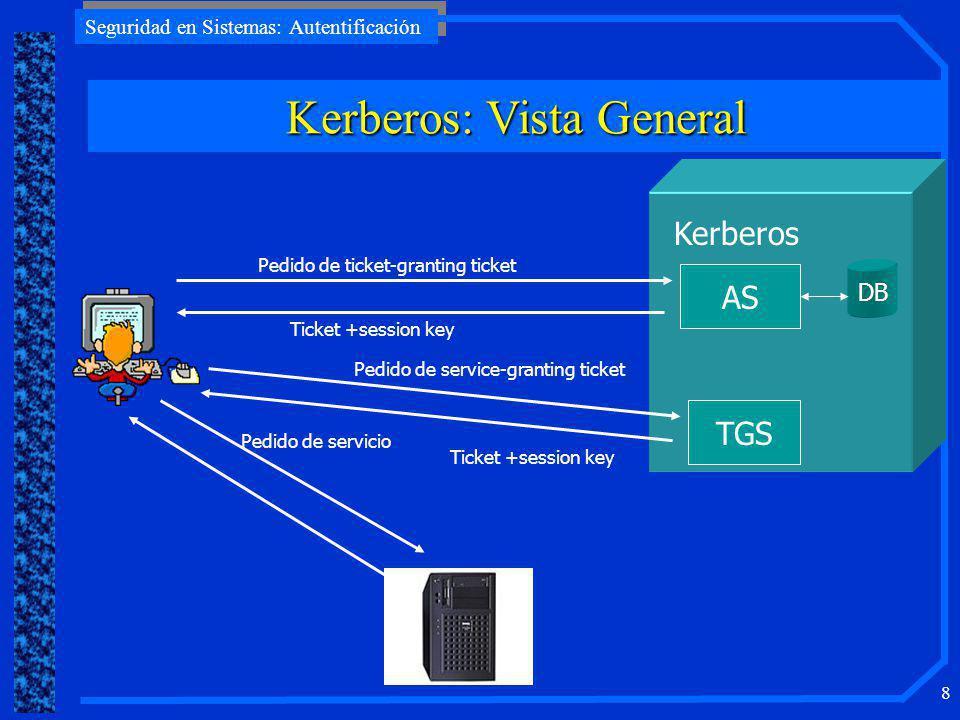 Seguridad en Sistemas: Autentificación 8 Kerberos: Vista General Kerberos AS TGS DB Pedido de ticket-granting ticket Ticket +session key Pedido de service-granting ticket Ticket +session key Pedido de servicio