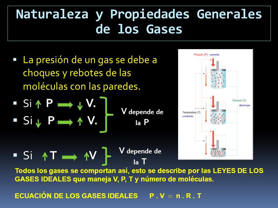 La presión de un gas se debe a choques y rebotes de las moléculas con las paredes. P V. Si P V. Si T V Si T V Naturaleza y Propiedades Generales de lo