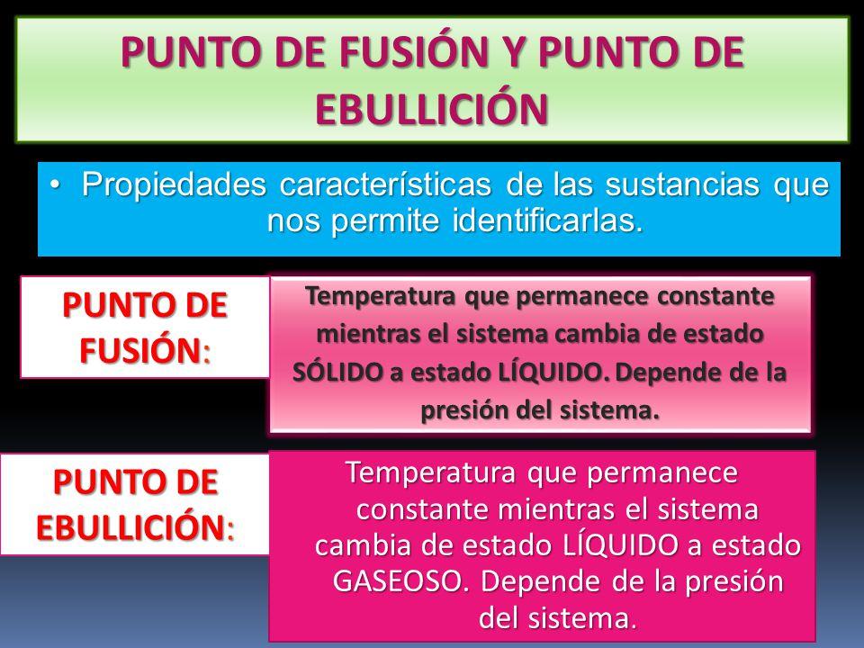 PUNTO DE FUSIÓN Y PUNTO DE EBULLICIÓN Propiedades características de las sustancias que nos permite identificarlas.Propiedades características de las