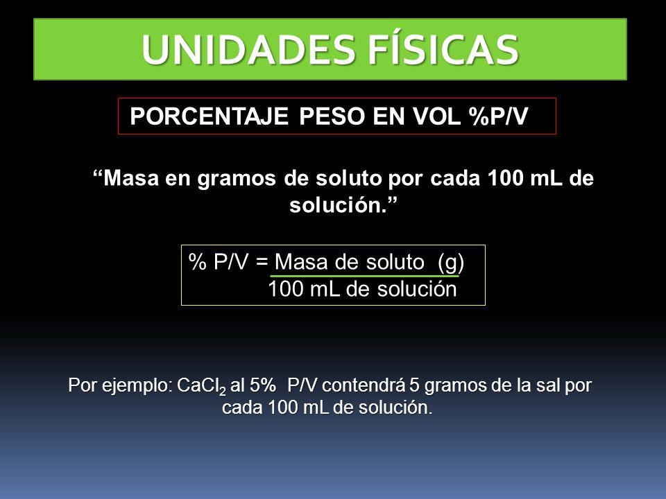 UNIDADES FÍSICAS PORCENTAJE PESO EN VOL %P/V PORCENTAJE PESO EN VOL %P/V Masa en gramos de soluto por cada 100 mL de solución. % P/V = Masa de soluto