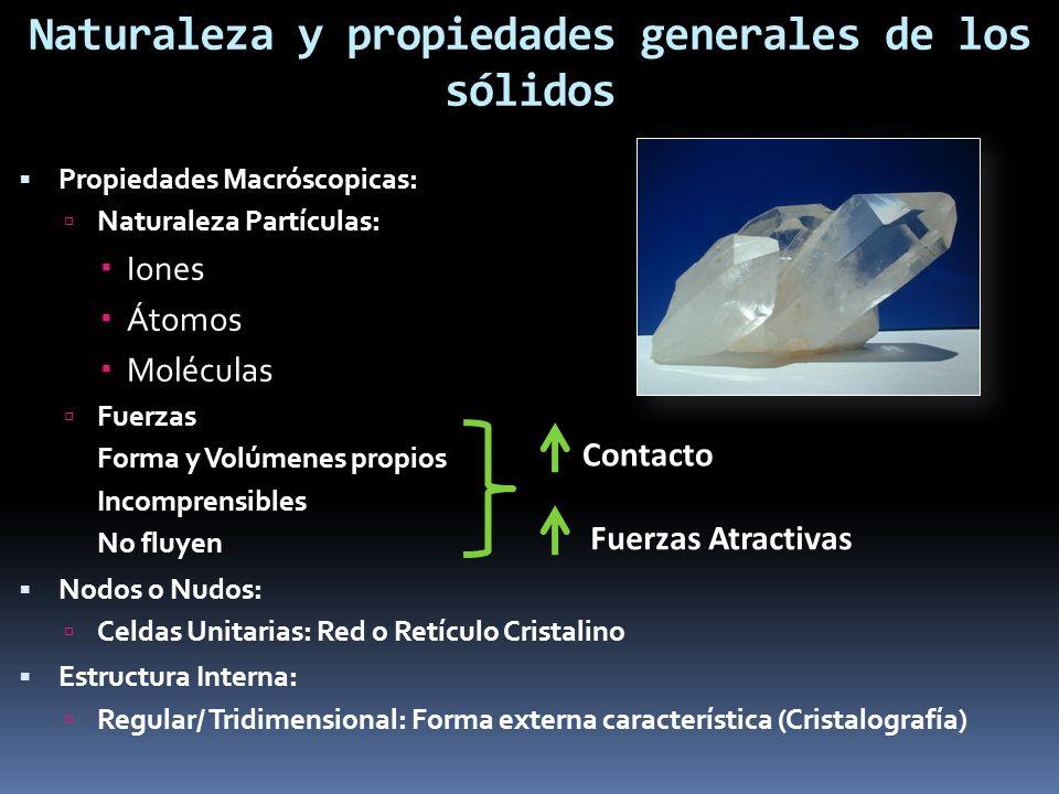 Propiedades Macróscopicas: Naturaleza Partículas: Iones Átomos Moléculas Fuerzas Forma y Volúmenes propios Incomprensibles No fluyen Nodos o Nudos: Ce