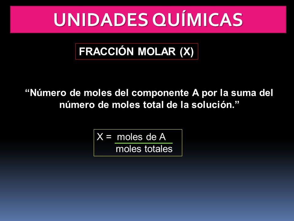 UNIDADES QUÍMICAS FRACCIÓN MOLAR (X) Número de moles del componente A por la suma del número de moles total de la solución. X = moles de A moles total