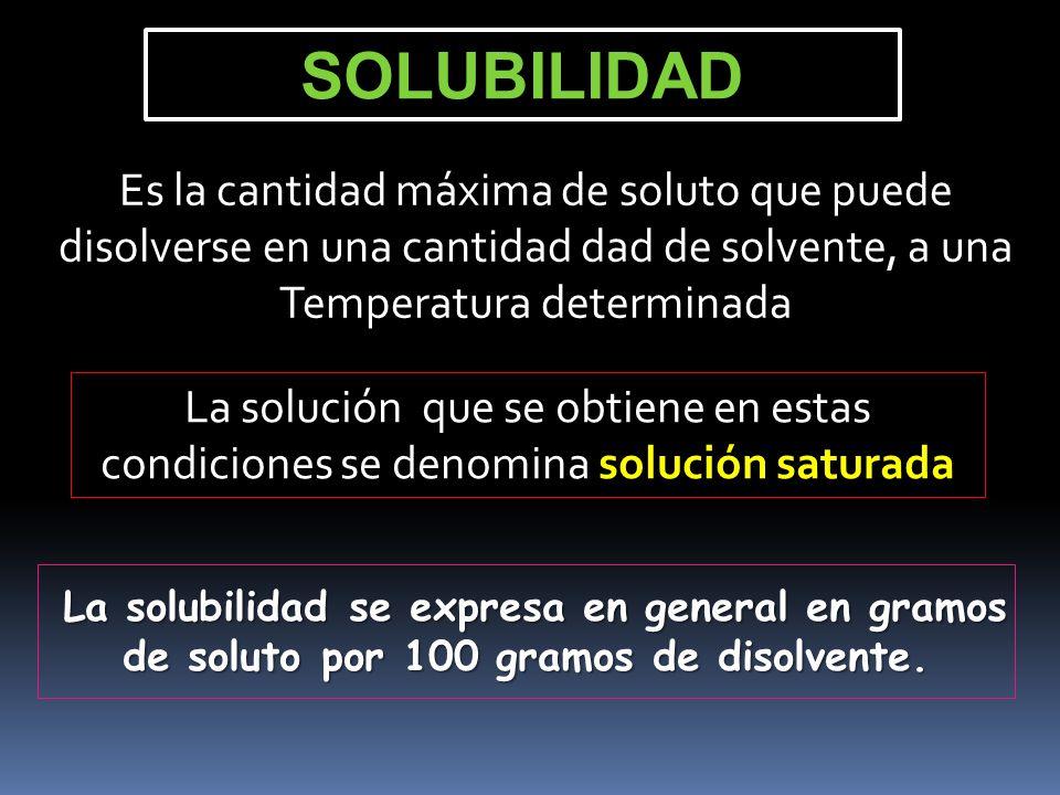SOLUBILIDAD Es la cantidad máxima de soluto que puede disolverse en una cantidad dad de solvente, a una Temperatura determinada solución saturada La s