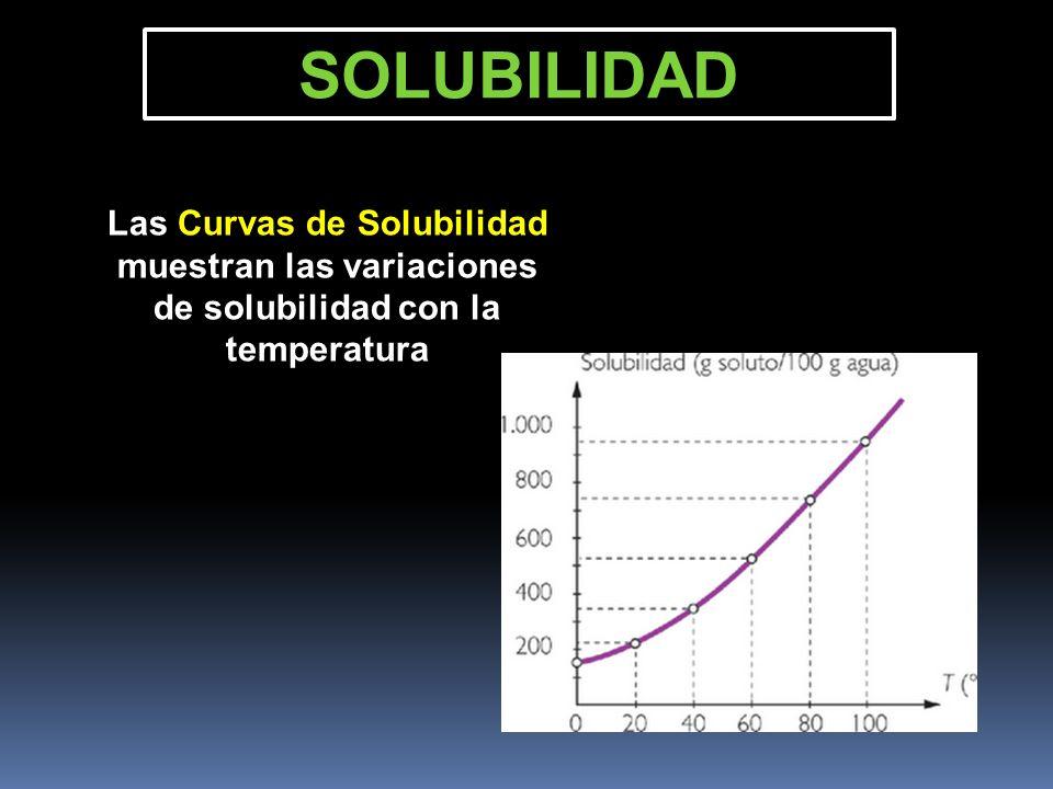Las Curvas de Solubilidad muestran las variaciones de solubilidad con la temperatura SOLUBILIDAD