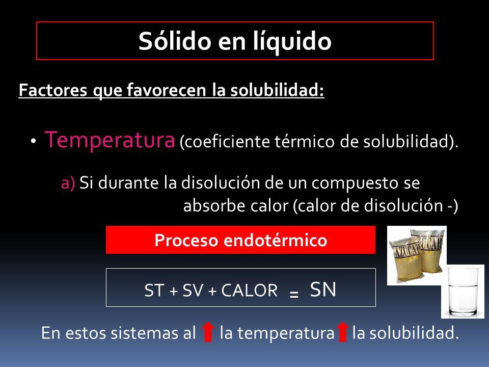 Sólido en líquido Factores que favorecen la solubilidad: Temperatura (coeficiente térmico de solubilidad). a) Si durante la disolución de un compuesto
