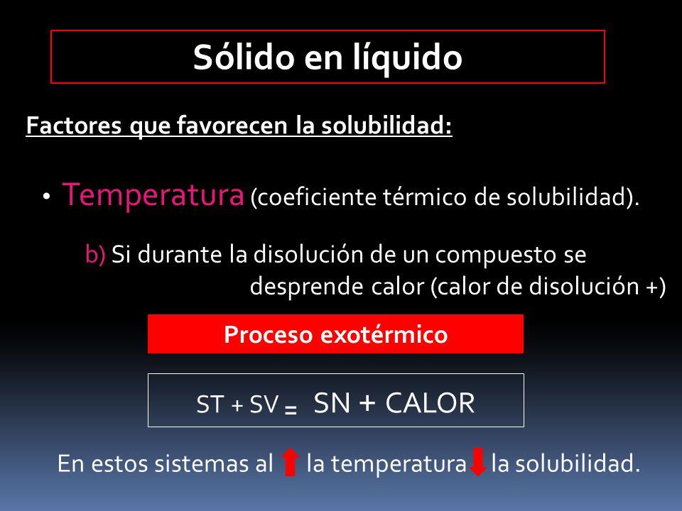 Sólido en líquido Factores que favorecen la solubilidad: Temperatura (coeficiente térmico de solubilidad). b) Si durante la disolución de un compuesto
