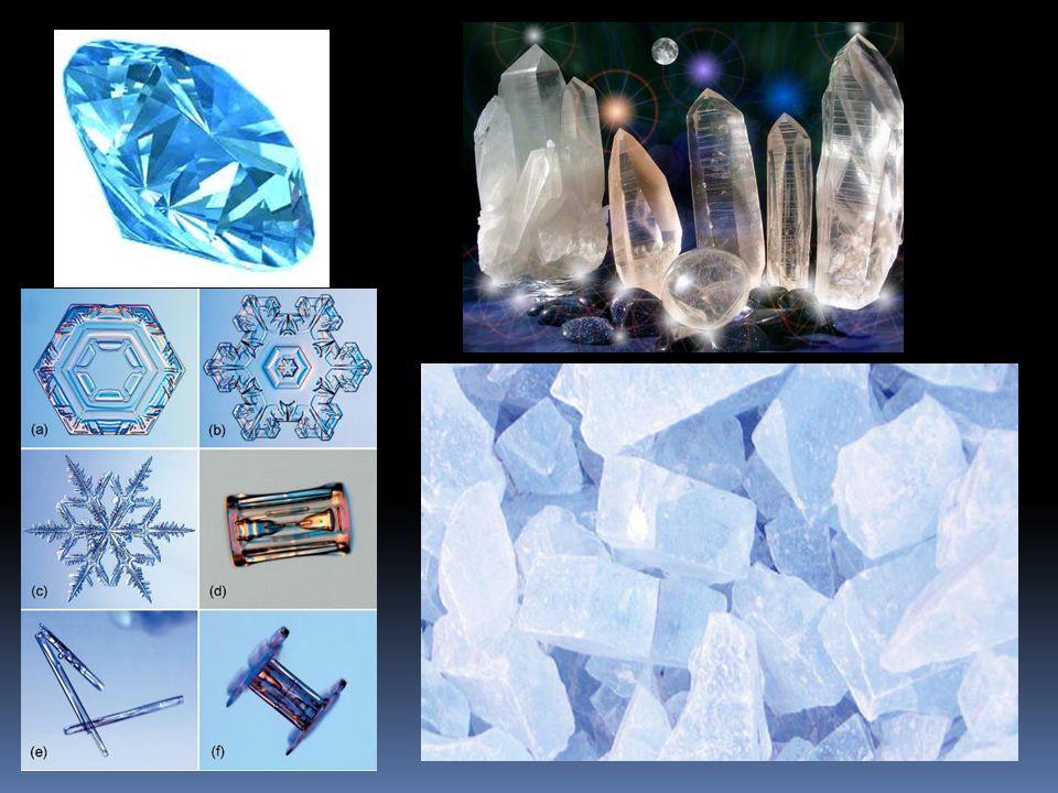 Tipos de Sólidos Sólido Amorfo Sólido Amorfo Sólido Cristalino Sólido Cristalino