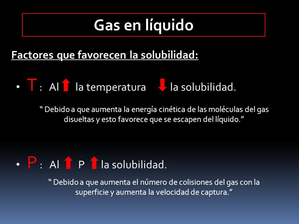 Gas en líquido Factores que favorecen la solubilidad: T : Al la temperatura la solubilidad. Debido a que aumenta la energía cinética de las moléculas