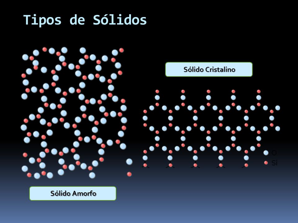 Sólido en líquido Los sólidos se disuelven por medio de una DIFUSIÓN del sólido, el cual se rodea de moléculas del disolvente.